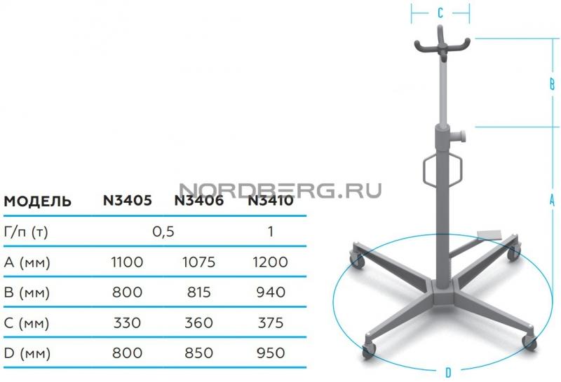 Cтойка трансмиссионная гидравлическая NORDBERG N3405